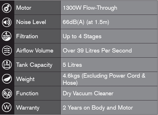 650TH Thrift Back Pack Vacuum - specifications